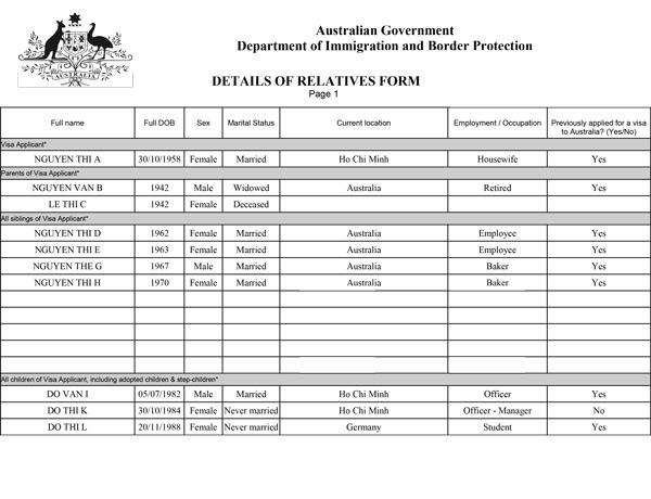 Details of relatives form - Trang 1
